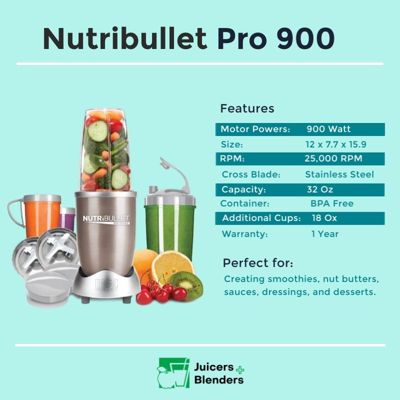 Nutribullet Pro 900 Blender Specs