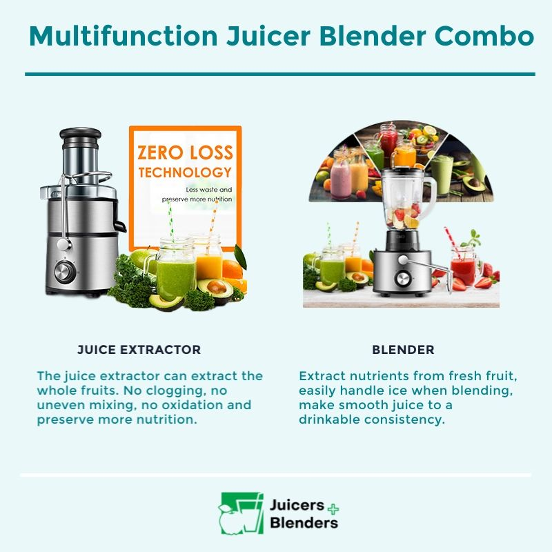 Best Juicer and Blender Combo Functions