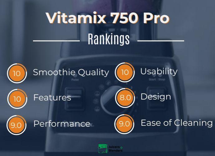 Vitamix 750 Pro Rankings